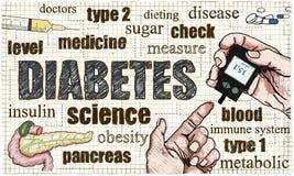 Ilustração dos cuidados médicos sobre o diabetes ilustração royalty free