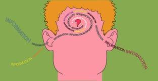 A cabeça dos homens e a rotulação das informações Imagem de Stock