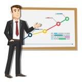 Ilustração dos desenhos animados do homem de negócios no fundo do gráfico Fotografia de Stock