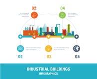 Ilustração industrial das construções da fábrica ilustração do vetor