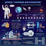 Ilustração infographic do vetor do curso futuro do turismo de espaço com astronauta e nave espacial Imagem de Stock