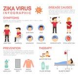 Ilustração lisa do vetor do infographics do vírus do zika Prevenção de causas do desease como a mordida de mosquito, infecção fet ilustração stock