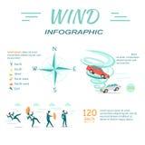 Ilustração lisa do vetor do projeto de Infographic do vento ilustração royalty free