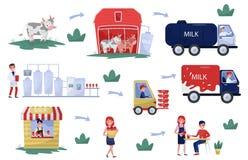 Ilustração lisa do vetor que mostra a produção e que processa fases do leite da exploração agrícola para apresentar Produtos láte ilustração royalty free
