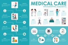 Ilustração lisa infographic do vetor da Web do hospital do conceito dos cuidados médicos Paciente, enfermeira, laboratório clínic Foto de Stock