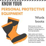 Ilustração pessoal do vetor do equipamento de proteção para o cartaz ilustração stock