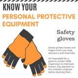 Ilustração pessoal do vetor do equipamento de proteção para o cartaz ilustração royalty free