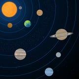 Ilustração realística do sistema solar ilustração stock