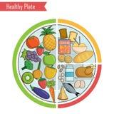 Ilustração saudável do equilíbrio da nutrição da placa ilustração stock
