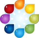 Ilustração vazia do diagrama do negócio de oito setas externas Imagem de Stock Royalty Free