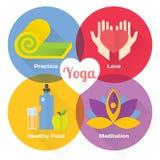 Ilustrações lisas do conceito da ioga ajustadas Imagens de Stock Royalty Free