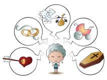 Ilustración común del vector Muchacha divertida con diversas emociones El sueño de la vida Imagen de archivo libre de regalías