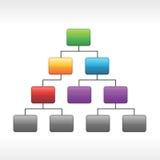 Ilustración de la estructura del vector Imagen de archivo libre de regalías