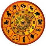 Ilustración de la rueda del zodiaco ilustración del vector