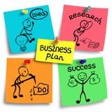 Ilustracja planów biznesowych podstawowi kroki Obraz Royalty Free