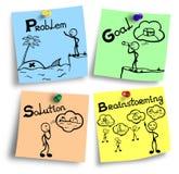 Ilustracja wyjaśniająca w cztery krokach brainstorming proces Fotografia Stock