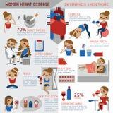 Ilustrador infographic da doença cardíaca das mulheres Fotos de Stock