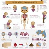 Ilustrador infographic do vírus de Ebola ilustração royalty free