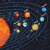 Ilustração do sistema solar que mostra planetas em torno do sol Fotos de Stock Royalty Free