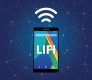 Iluustration symbol för Li-Fi eller ljus trohet genom att använda skärmen på mobiltelefonen och symbol av signalen Royaltyfria Foton