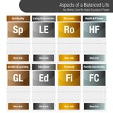 Aspects of a Balanced Life Chart. An image of a Aspects of a Balanced Life Chart Stock Images