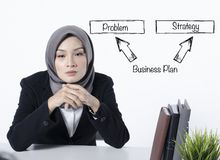 Business strategy concept, young woman thinking for her future c stock photo