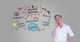Image composée de Digital de femme d'affaires pensant par les graphiques de processus créatifs Photographie stock