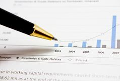 Market analysis. Image containing Business charts with a pen illustrating market analysis and financial review Stock Photo