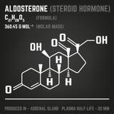 Image de molécule d'hormone illustration de vecteur