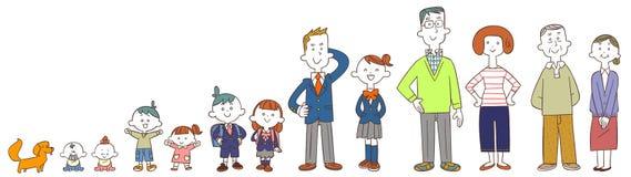 Female figures illustration family, set of each generation vector illustration