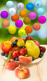 Image of fresh organic fruit on a plate Stock Photos