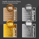 Health Insurance Plan Chart Metal. An image of a health insurance plan chart metal tiers Royalty Free Stock Photography