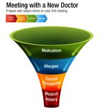 Meeting With A New Doctor Health Care Chart stock illustration