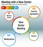 Meeting With A New Doctor Health Care Chart vector illustration