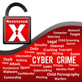 Cyber Crime - Red with Tag Cloud. Image with red restricted lock unlocked and tag cloud for cyber crime royalty free illustration