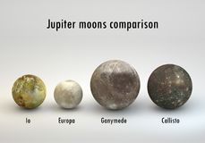 Jupiter moons in size comparison with captions. This image represents the comparison between the moons of Jupiter in size comparison in a precise scientific Royalty Free Stock Image