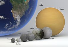 Saturn moons in size and Earth comparison. This image represents the comparison between the moons of Saturn in size and Earth with captions. This is a precise Stock Image