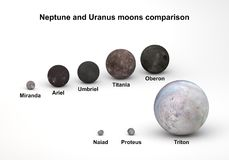 Size comparison between Uranus and Neptune moons with captions Royalty Free Stock Images