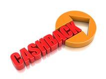 Image of Sign cashback Royalty Free Stock Photos