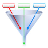 An image of a three stage funnel chart. Royalty Free Stock Photos