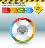 Workplace Safety Tips Things to Remember Chart. An image of a Workplace Safety Tips Things to Remember Chart royalty free illustration