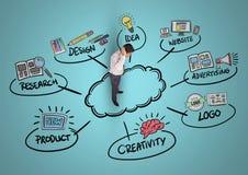 Imagem composta de Digitas de um homem de negócios pensativo com conceito do plano de negócios Imagem de Stock Royalty Free