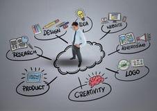 Imagem composta de Digitas do homem de negócios pensativo com conceito do plano de negócios Fotografia de Stock Royalty Free