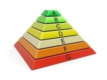 imagem 3d da carta da pirâmide ilustração royalty free