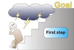 Imagem dos desenhos animados da motivação da primeira etapa Imagem de Stock Royalty Free