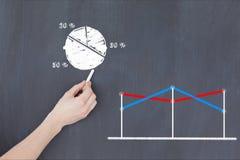 Imagen cosechada del gráfico de sectores del dibujo de la mano por el gráfico en la pizarra Foto de archivo