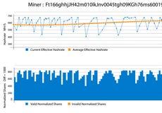 Imagen de la carta, diagramas con moneda crypto Bitcoin minero libre illustration