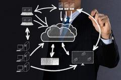 Imagen del concepto de las tecnologías de la alta nube Imagen de archivo libre de regalías