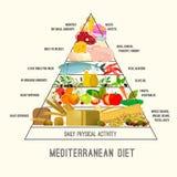 Imagen mediterránea de la dieta Fotos de archivo
