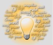 Imaginaion bulb Royalty Free Stock Photography